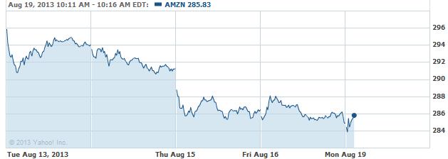 AMZN-20130819