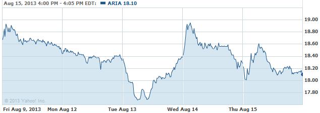 ARIA-20130816
