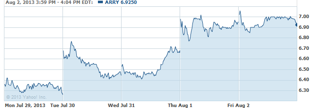 ARRY-08052013