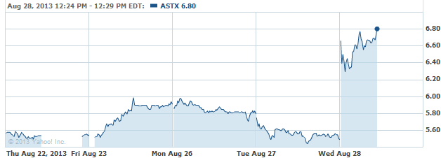 ASTX-20130828