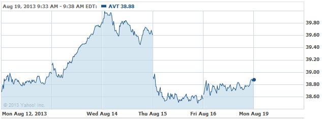 AVT-20130819