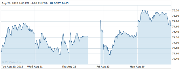 BBBY-20130826