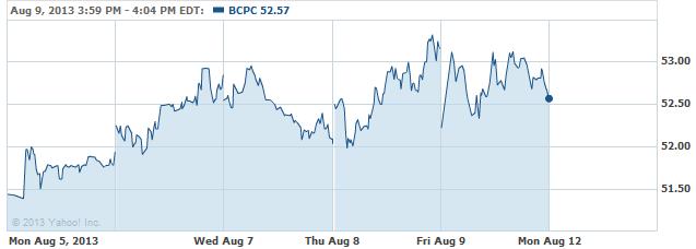 BCPC-08122013