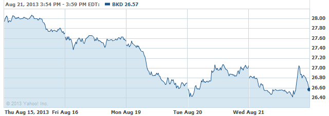 BKD-20130822
