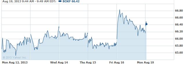 BOKF-20130819