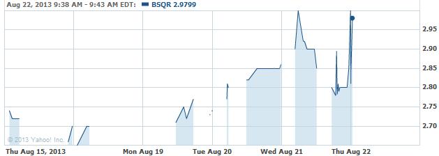 BSQR-20130822
