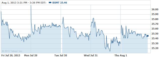 BXMT-20130801
