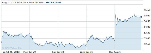 CBS-20130801