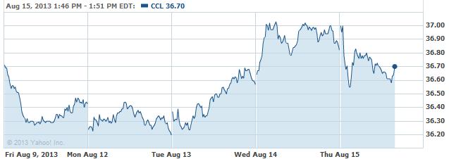 CCL-20130815