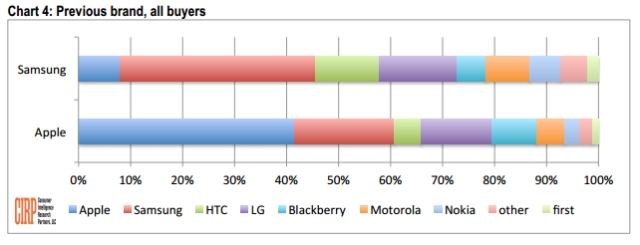 Source: Consumer Intelligence Research Partners (cirpllc.com)