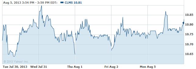 CLMS-08062013