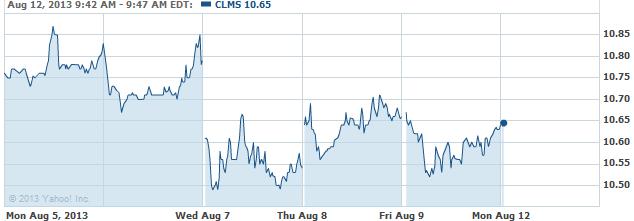 CLMS-08122013