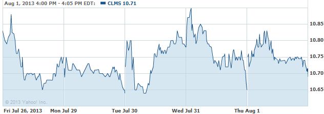 CLMS-20130802