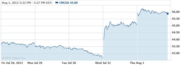 CMCSA-20130801