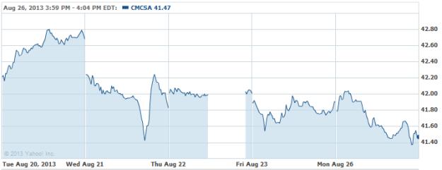 CMCSA-20130826