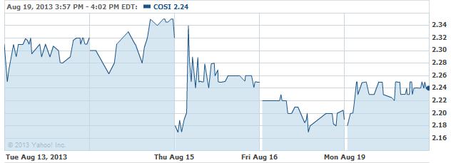 COSI-20130820