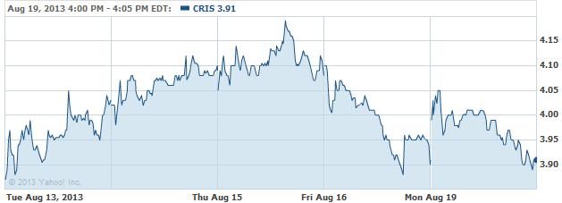 CRIS-20130820