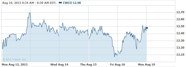 CWCO-20130819