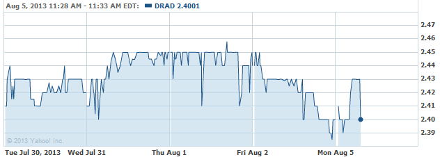 DRAD-08052013