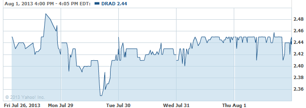 DRAD-20130802