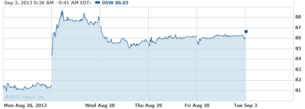 DSW-20130903