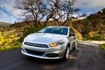 10 Fastest New Cars Available Under $20,000