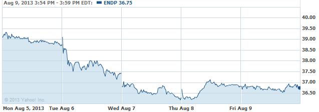 ENDP-08122013