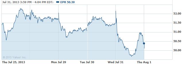 EPR-20130801
