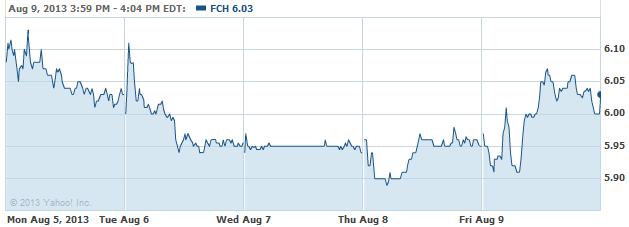 FCH-08122013