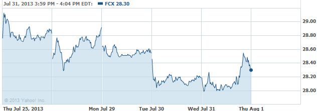 FCX-20130801