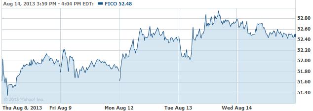 FICO-20130815