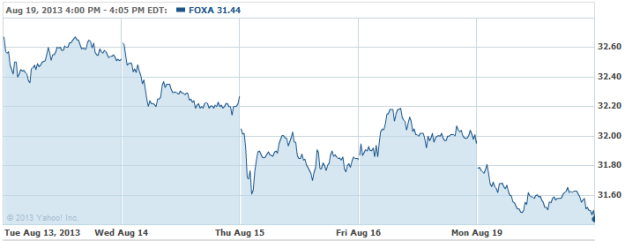 FOXA-20130819