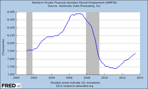 Financial Employment
