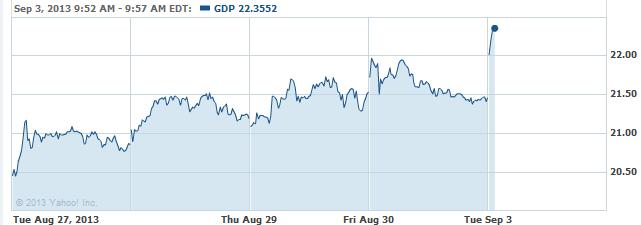 GDP-20130903