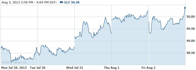 GLF-08052013