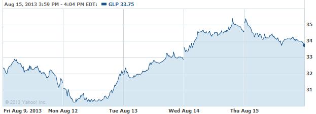 GLP-20130816