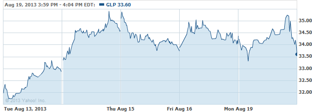 GLP-20130820