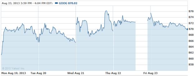 GOOG-20130823