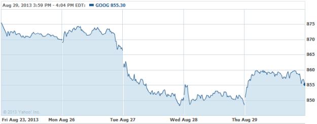 GOOG-20130829