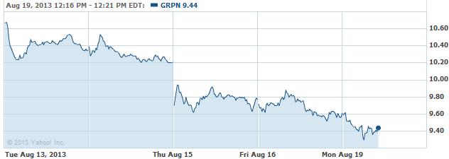 GRPN-20130819