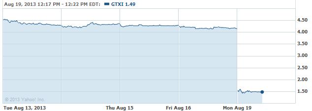 GTXI-20130819