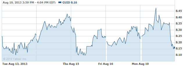 GUID-20130820