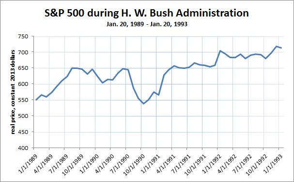 H. W. Bush
