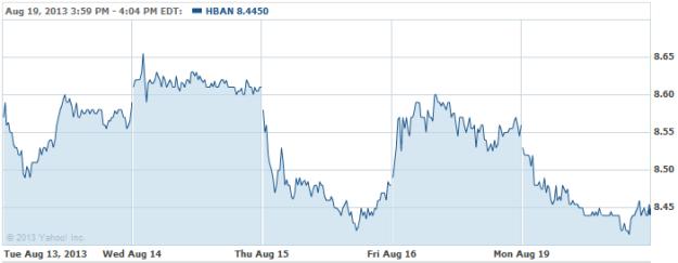 HBAN-20130819