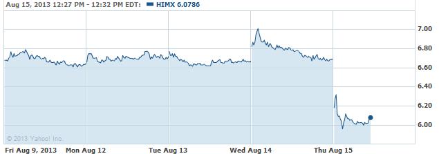 HIMX-20130815
