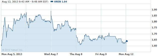 HNSN-08122013
