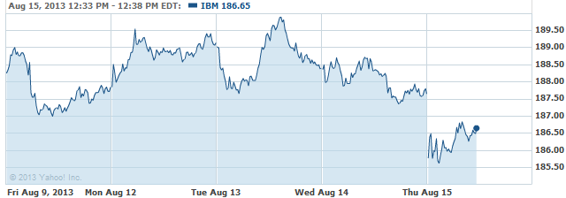 IBM-20130815