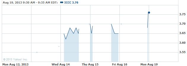 ICC-20130819