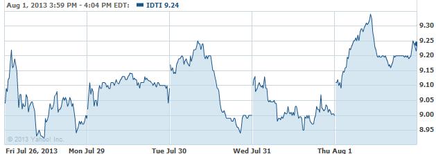 IDTI-20130802
