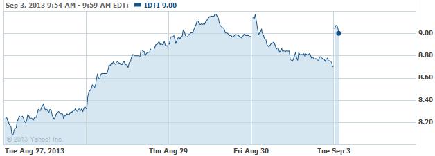 IDTI-20130903